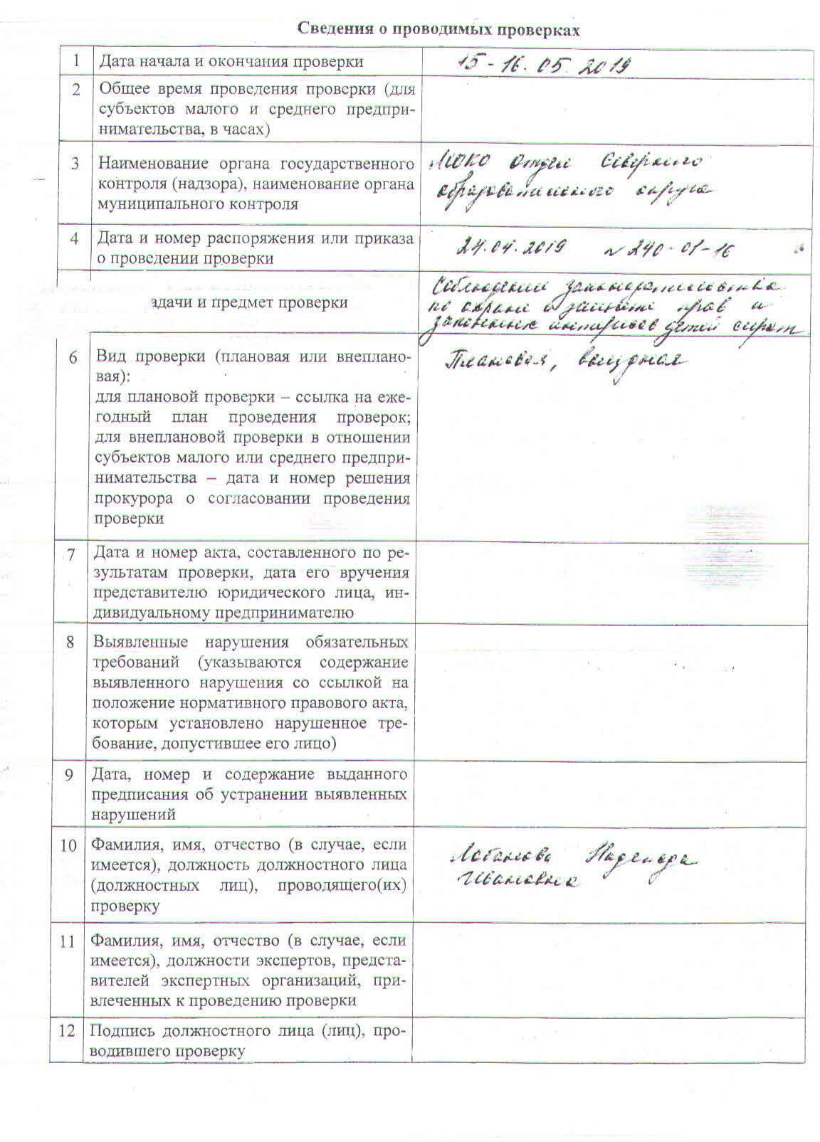 Водительские мед справки в Куровском свао